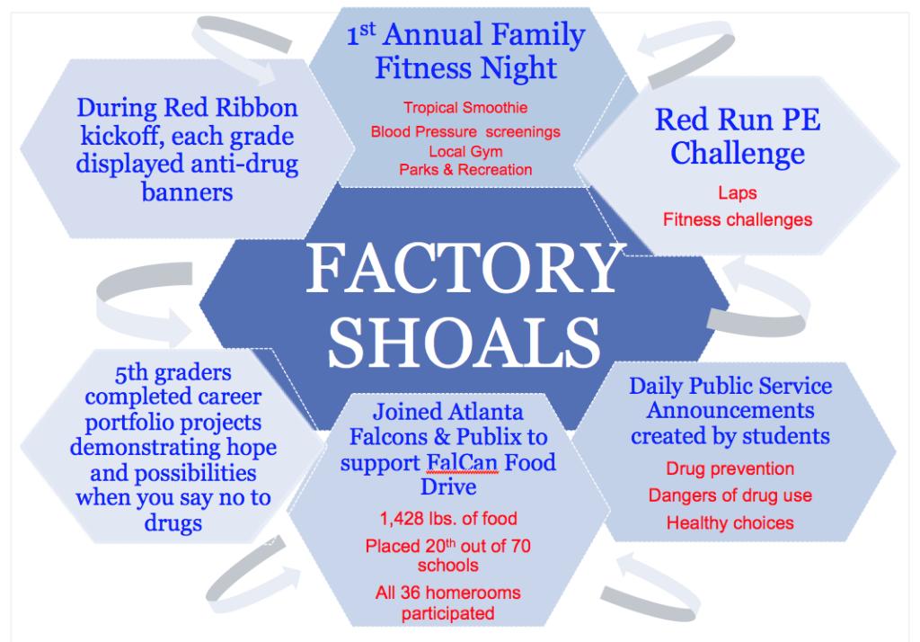 Factory Shoals Red Ribbon Week Activities